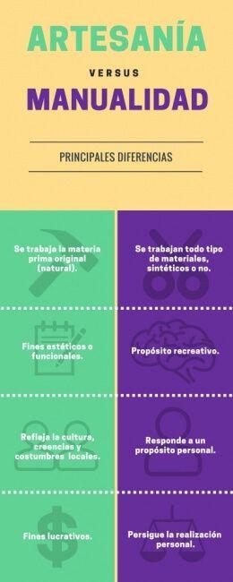 Artesanía vs Manualidad (3)